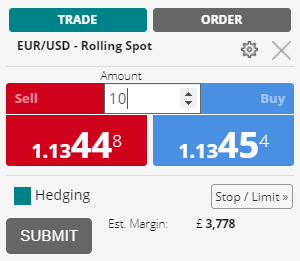 Spread betting difference between stop and limits cronica mauro betting palmeiras football